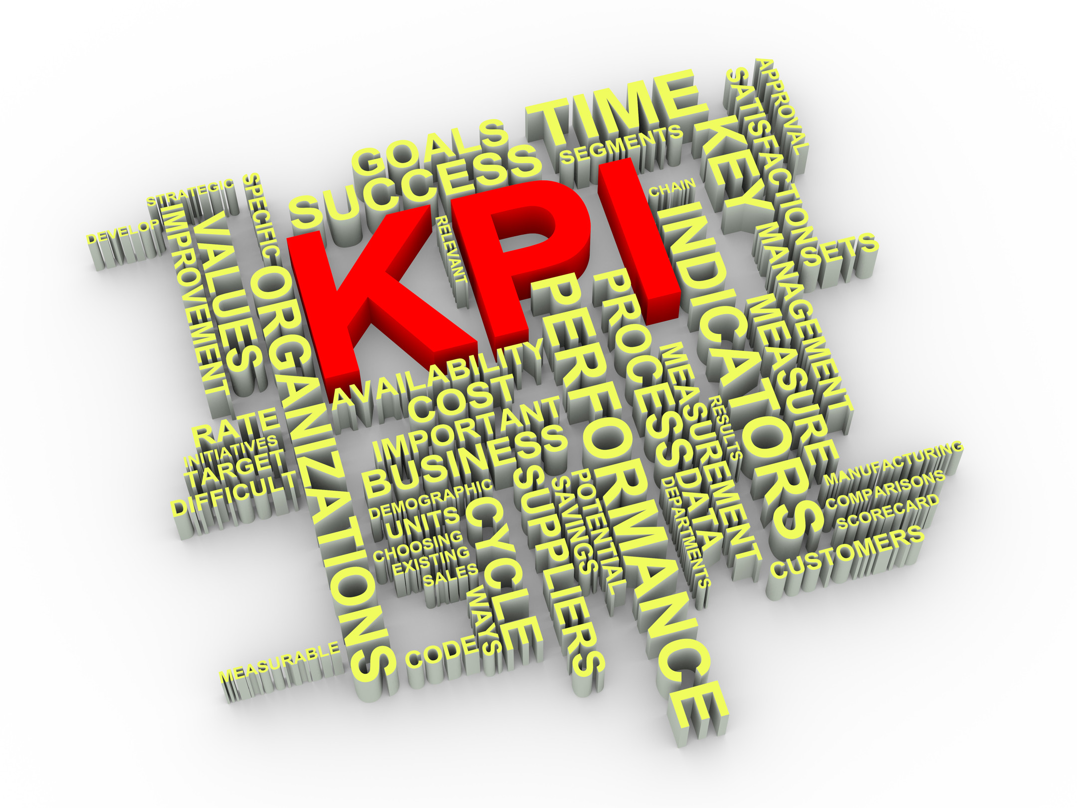 performance indicators Key performance indicators (kpis) help your organization track what's important try these examples.