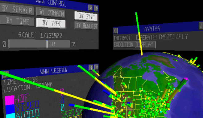 Cyberspace Situational Awareness Visualization