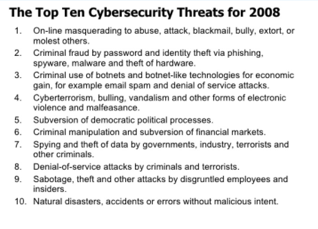 Top 10 Cybersecurity Threats for 2008 by Tim Bass